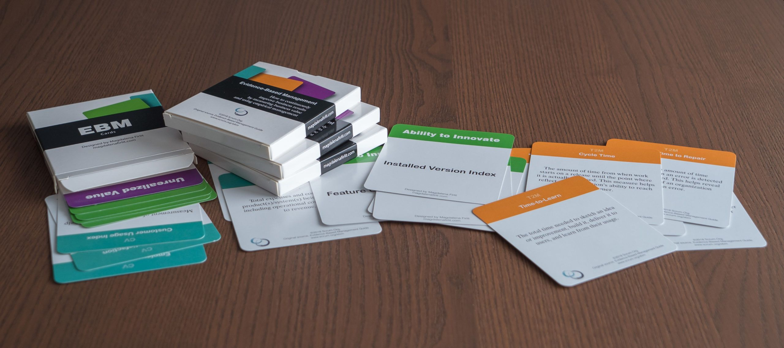 Evidence Based Management cards