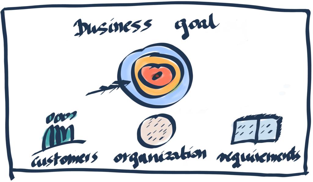 Business goal